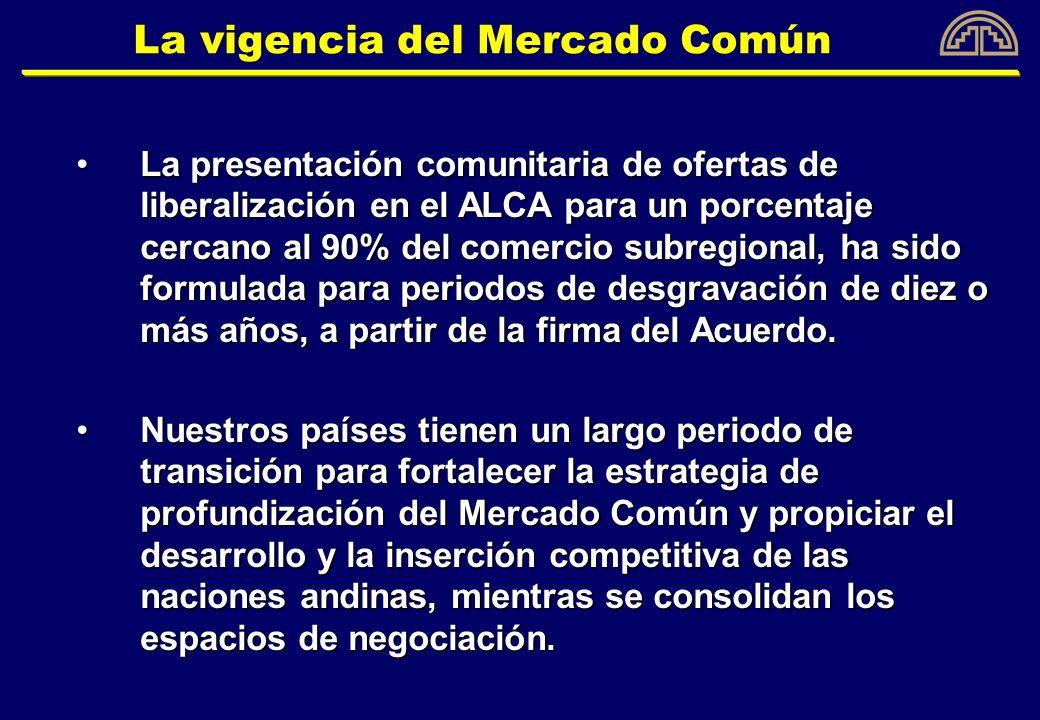 La relevancia del desarrollo sostenible COMUNIDAD ANDINA 25% Biodiversidad del mundo 20% agua dulce del planeta (incluyendo a Brasil) 4 veces las reservas de petróleo de los Estado Unidos 8 veces las reservas de petróleo del Mercosur 74% de las reservas de gas natural de América Latina 75% de la producción de carbón de América Latina