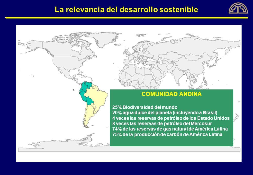 2. Evolución reciente del intercambio colombo - venezolano