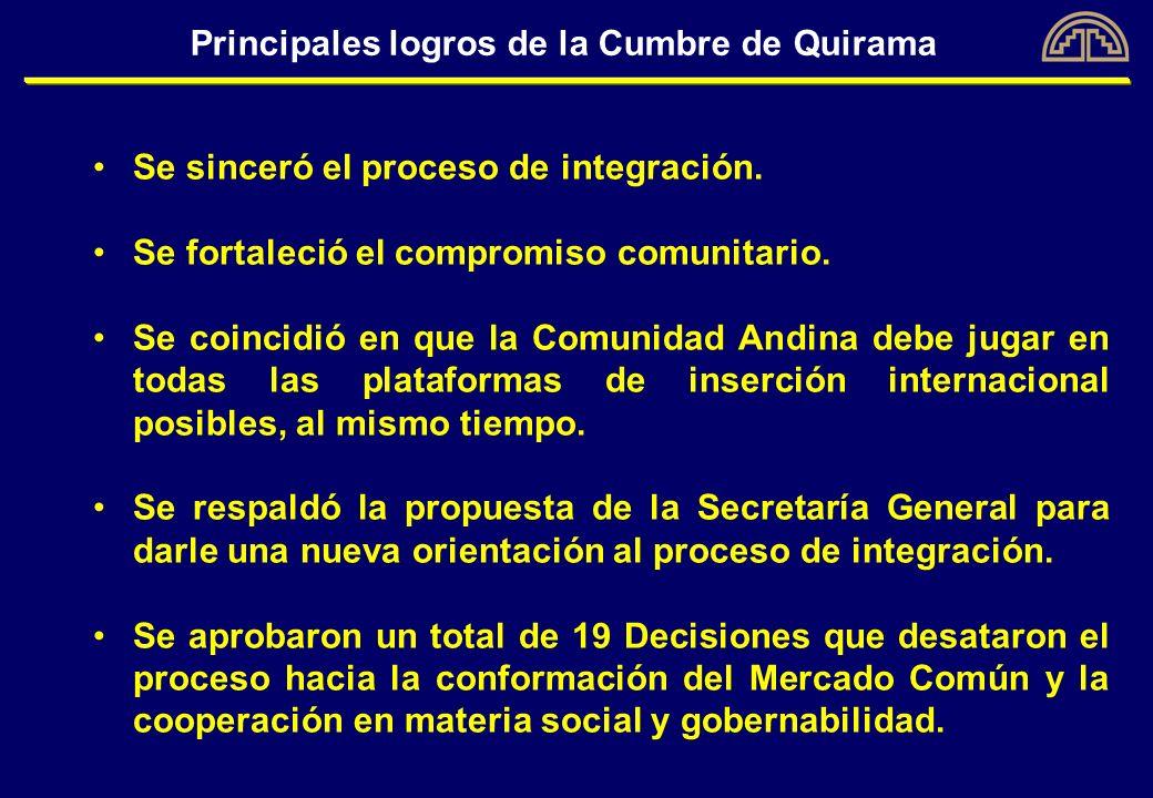 Competitividad con cohesión social Integración física de Sudamérica Mercado Común Agenda social Política Externa Común Desarrollo sostenible Se ratificaron los nuevos ejes de la agenda multidimensional.