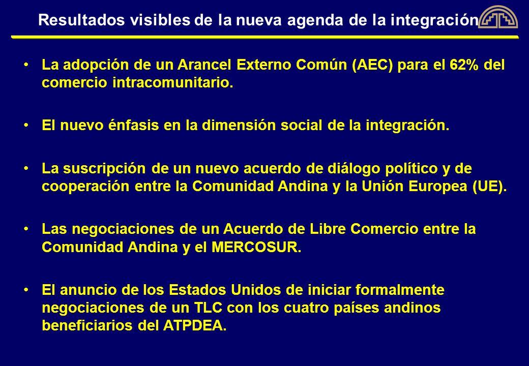 Logros visibles de la nueva agenda de la integración Desarrollo del Compromiso de Lima: Carta Andina para la Paz y la Seguridad, Limitación y Control de los gastos destinados a la Defensa Externa.