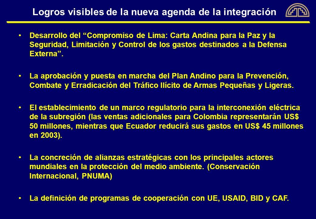Los desafíos del proyecto integrador Democracia como principio tutelar de la integración.