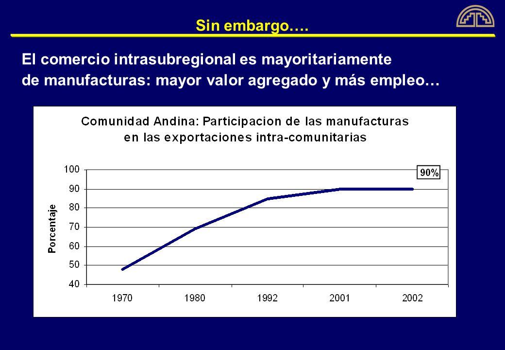 En el año 2001, el empleo generado por el comercio intracomunitario ascendió a una cifra cercana a los 600.000 puestos de trabajo
