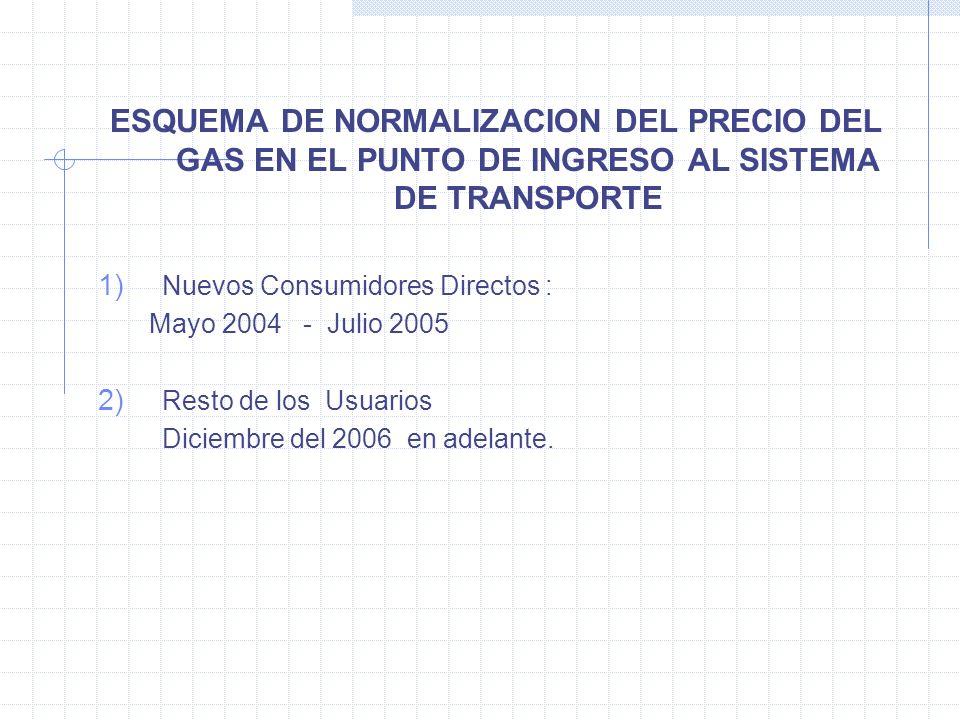 ESQUEMA DE NORMALIZACION DEL PRECIO DEL GAS EN EL PUNTO DE INGRESO AL SISTEMA DE TRANSPORTE 1) Nuevos Consumidores Directos : Mayo 2004 - Julio 2005 2) Resto de los Usuarios Diciembre del 2006 en adelante.