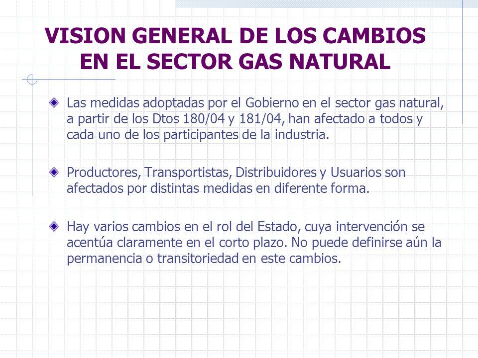CONCEPTOS PRINCIPALES Productores : a) acuerdos y regulaciones transitoria para recomponer los precios a niveles sustentables.