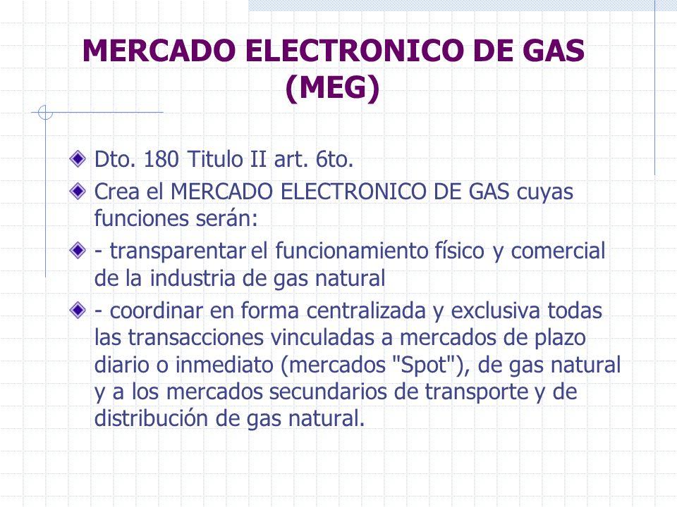 MERCADO ELECTRONICO DE GAS (MEG) Dto. 180 Titulo II art.