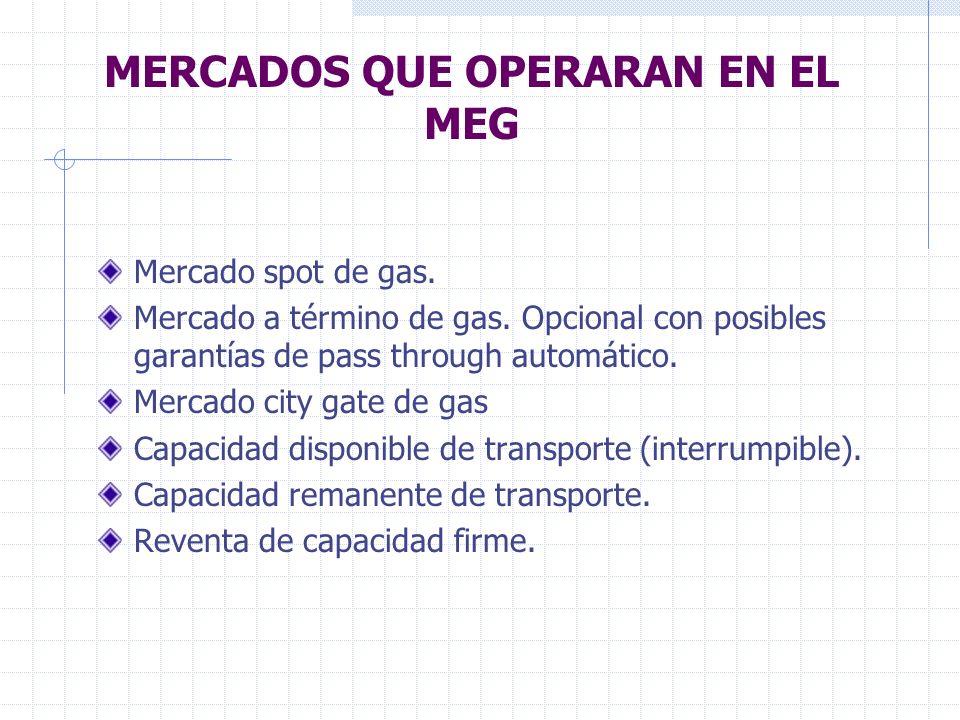 MERCADOS QUE OPERARAN EN EL MEG Mercado spot de gas.