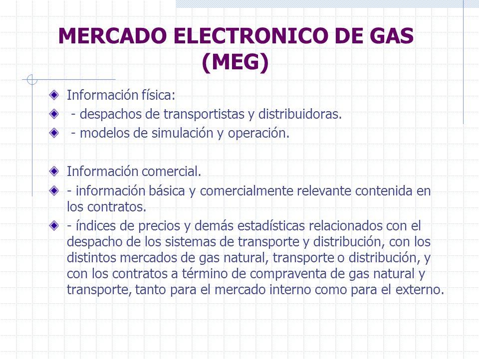 MERCADO ELECTRONICO DE GAS (MEG) Información física: - despachos de transportistas y distribuidoras.