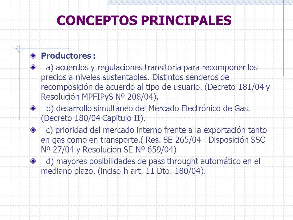 CONCEPTOS PRINCIPALES Transporte: a) cambio en la administración y destino de los ingresos originados en el Transporte interrumpible y reventa de capacidad.
