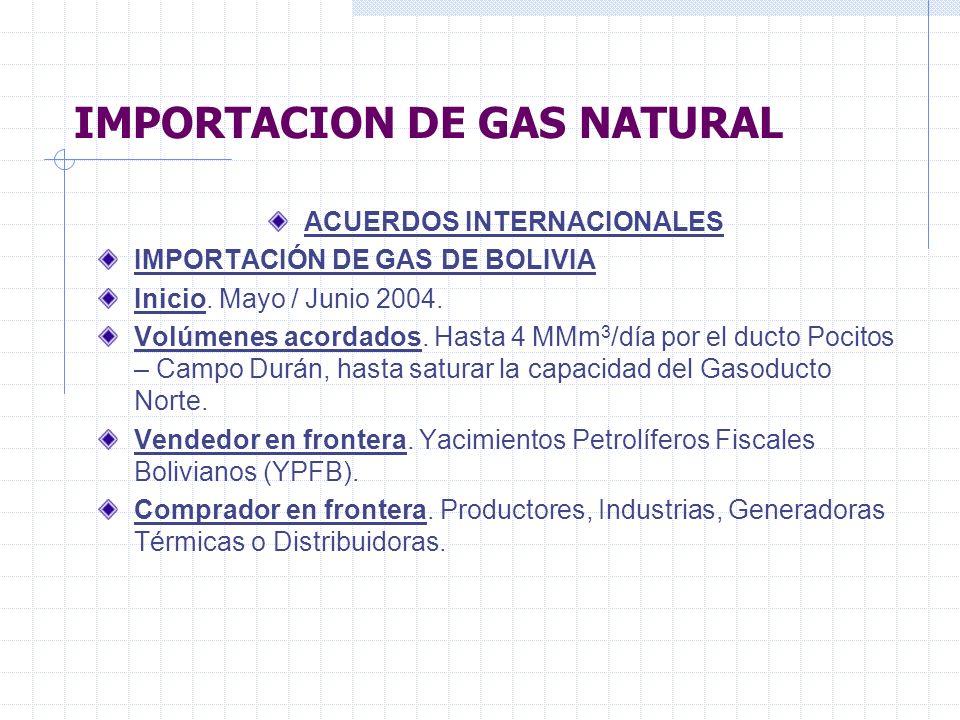 IMPORTACION DE GAS NATURAL ACUERDOS INTERNACIONALES IMPORTACIÓN DE GAS DE BOLIVIA Inicio.