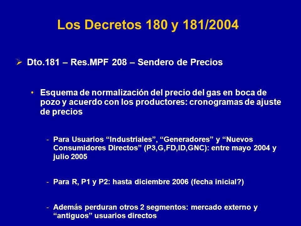 Dto.181 – Res.MPF 208 – Sendero de Precios Esquema de normalización del precio del gas en boca de pozo y acuerdo con los productores: cronogramas de ajuste de precios -Para Usuarios Industriales, Generadores y Nuevos Consumidores Directos (P3,G,FD,ID,GNC): entre mayo 2004 y julio 2005 -Para R, P1 y P2: hasta diciembre 2006 (fecha inicial?) -Además perduran otros 2 segmentos: mercado externo y antiguos usuarios directos Los Decretos 180 y 181/2004