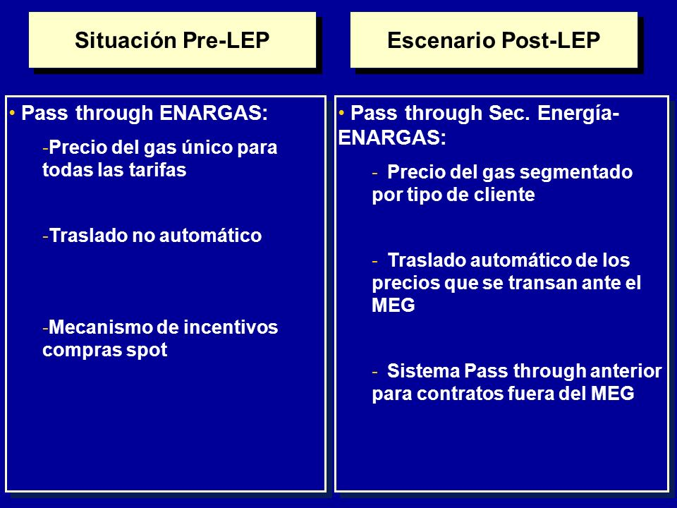 Pass through ENARGAS: -Precio del gas único para todas las tarifas -Traslado no automático -Mecanismo de incentivos compras spot Pass through ENARGAS: -Precio del gas único para todas las tarifas -Traslado no automático -Mecanismo de incentivos compras spot Pass through Sec.