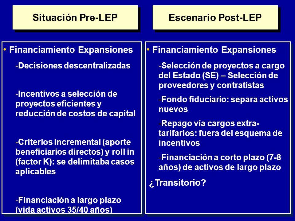 Financiamiento Expansiones -Decisiones descentralizadas -Incentivos a selección de proyectos eficientes y reducción de costos de capital -Criterios incremental (aporte beneficiarios directos) y roll in (factor K): se delimitaba casos aplicables -Financiación a largo plazo (vida activos 35/40 años) Financiamiento Expansiones -Decisiones descentralizadas -Incentivos a selección de proyectos eficientes y reducción de costos de capital -Criterios incremental (aporte beneficiarios directos) y roll in (factor K): se delimitaba casos aplicables -Financiación a largo plazo (vida activos 35/40 años) Financiamiento Expansiones -Selección de proyectos a cargo del Estado (SE) – Selección de proveedores y contratistas -Fondo fiduciario: separa activos nuevos -Repago vía cargos extra- tarifarios: fuera del esquema de incentivos -Financiación a corto plazo (7-8 años) de activos de largo plazo ¿Transitorio.