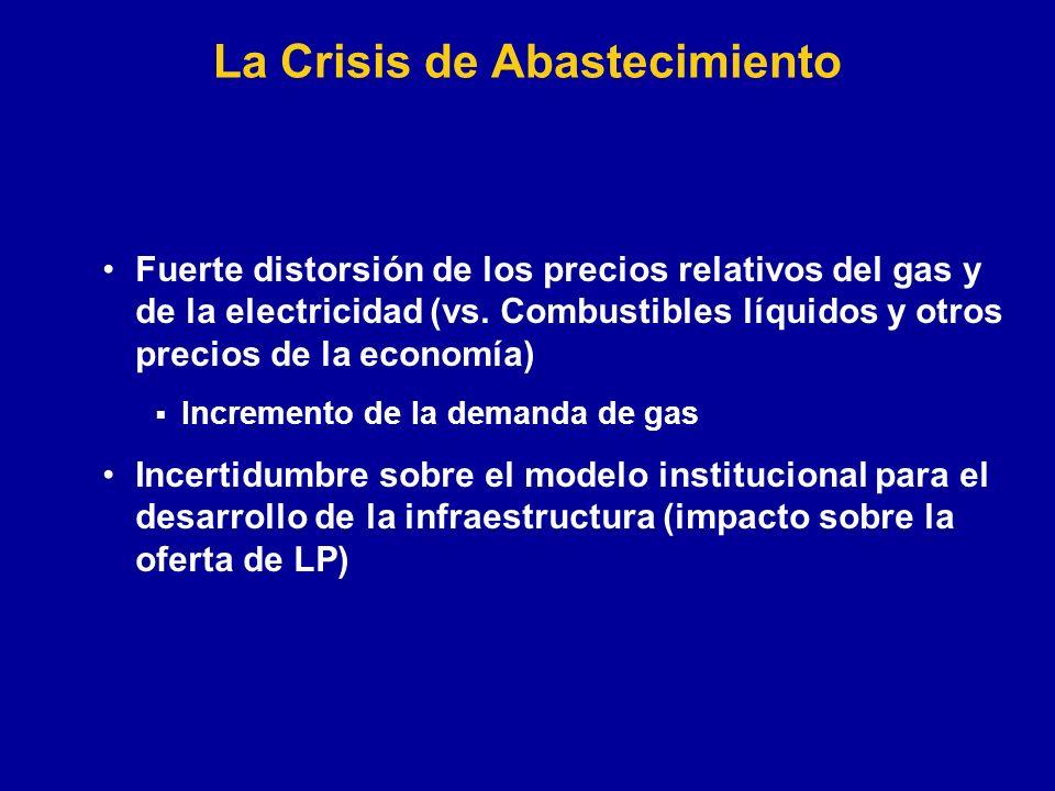 La Crisis de Abastecimiento Fuerte distorsión de los precios relativos del gas y de la electricidad (vs.