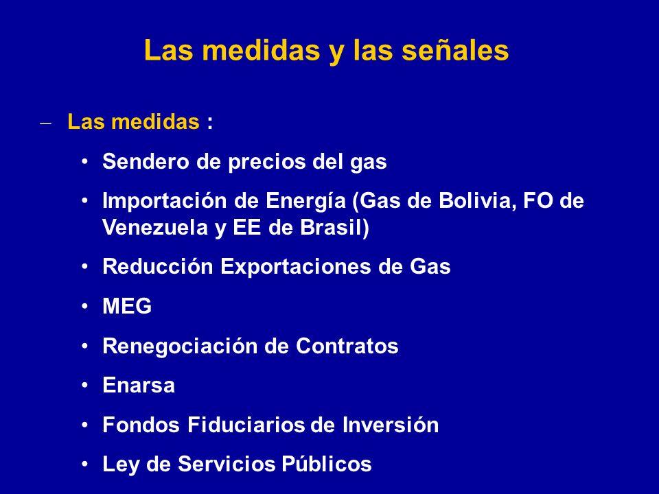 Las medidas y las señales Las medidas : Sendero de precios del gas Importación de Energía (Gas de Bolivia, FO de Venezuela y EE de Brasil) Reducción Exportaciones de Gas MEG Renegociación de Contratos Enarsa Fondos Fiduciarios de Inversión Ley de Servicios Públicos