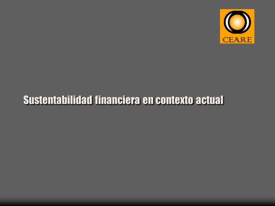Sustentabilidad financiera en contexto actual