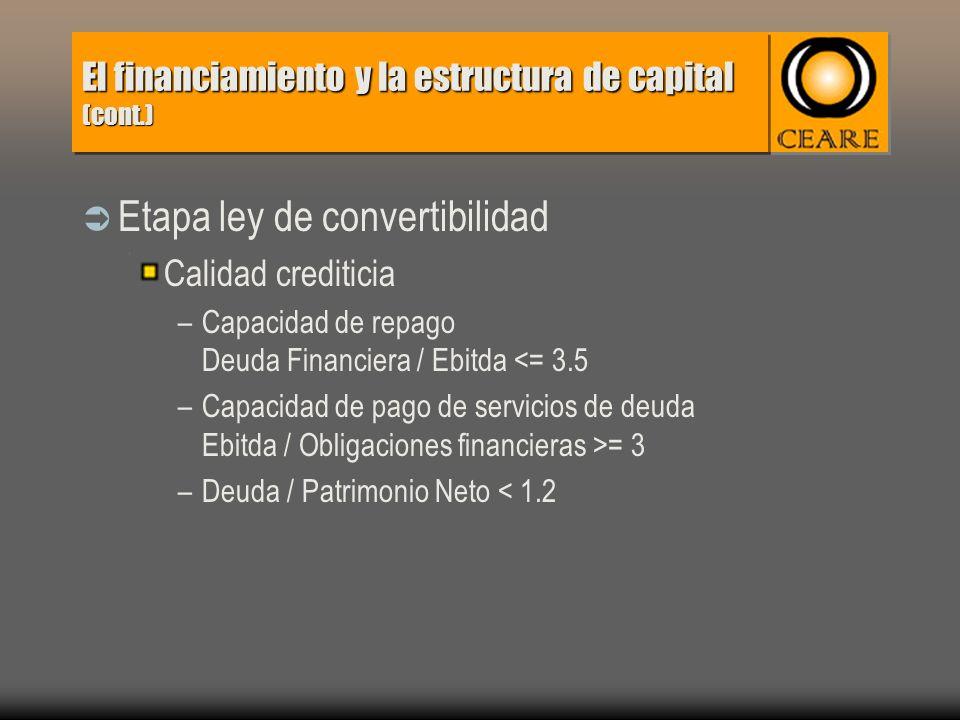 El financiamiento y la estructura de capital (cont.) Etapa ley de convertibilidad Calidad crediticia –Capacidad de repago Deuda Financiera / Ebitda <= 3.5 –Capacidad de pago de servicios de deuda Ebitda / Obligaciones financieras >= 3 –Deuda / Patrimonio Neto < 1.2