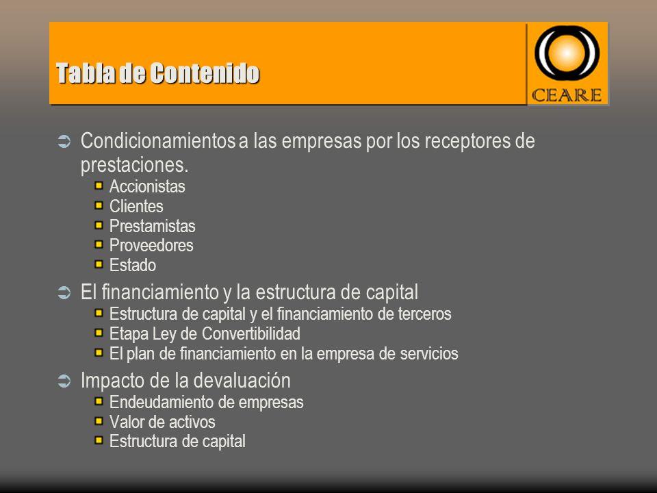 Tabla de Contenido Condicionamientos a las empresas por los receptores de prestaciones.