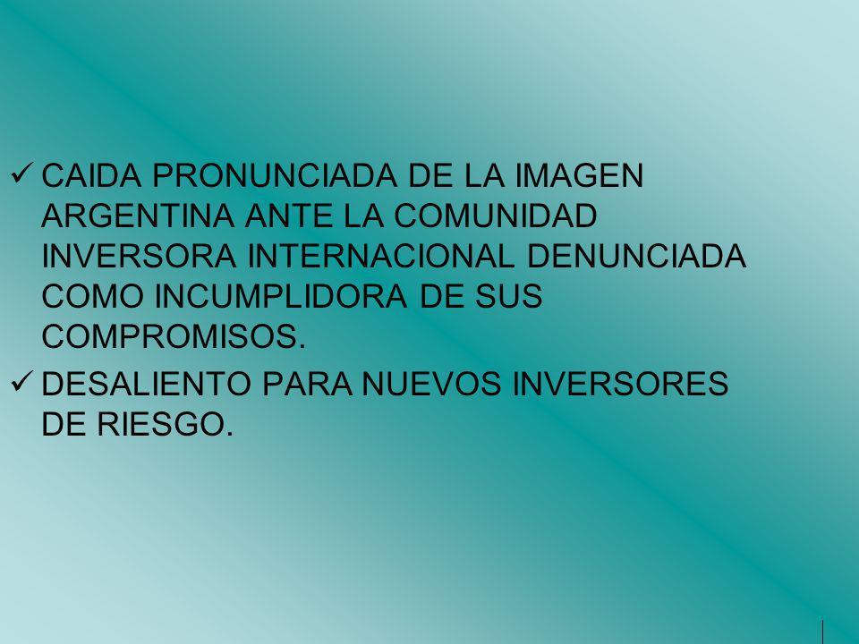 CAIDA PRONUNCIADA DE LA IMAGEN ARGENTINA ANTE LA COMUNIDAD INVERSORA INTERNACIONAL DENUNCIADA COMO INCUMPLIDORA DE SUS COMPROMISOS. DESALIENTO PARA NU