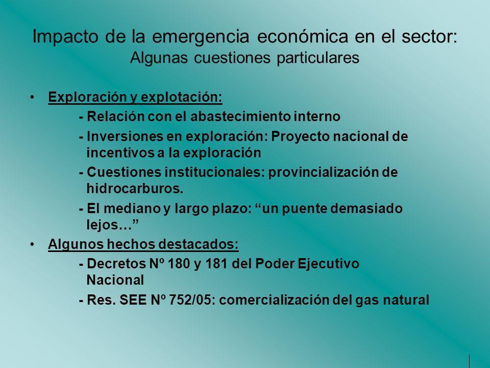 Impacto de la emergencia económica en el sector: Algunas cuestiones particulares Exploración y explotación: - Relación con el abastecimiento interno -