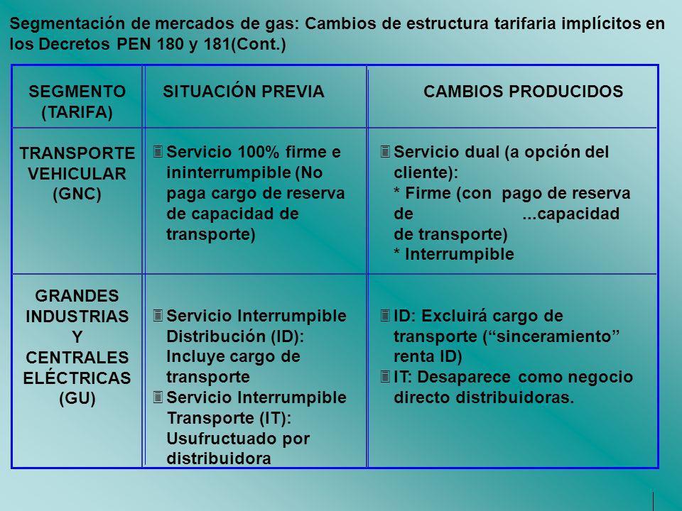 Segmentación de mercados de gas: Cambios de estructura tarifaria implícitos en los Decretos PEN 180 y 181(Cont.) 3Servicio 100% firme e ininterrumpibl