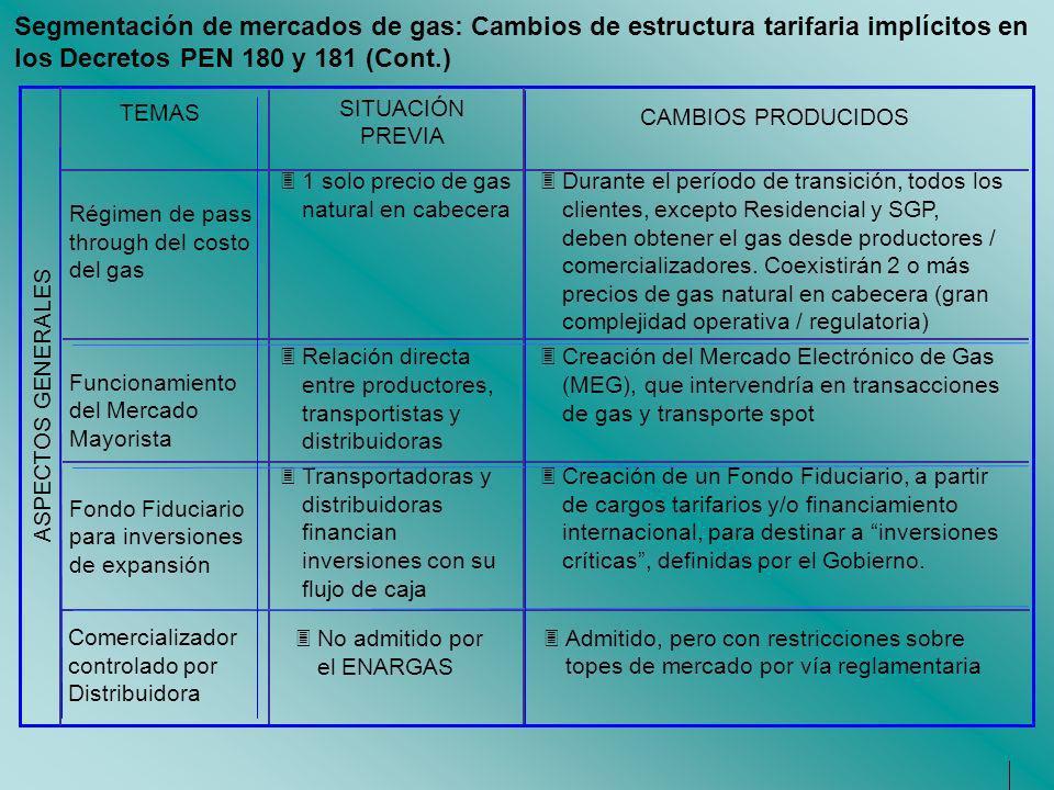 Segmentación de mercados de gas: Cambios de estructura tarifaria implícitos en los Decretos PEN 180 y 181 (Cont.) 31 solo precio de gas natural en cab