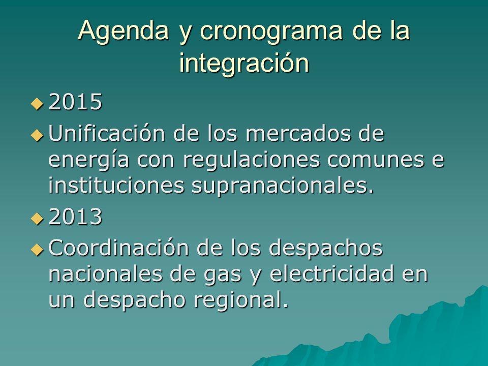 Agenda y cronograma de la integración 2015 2015 Unificación de los mercados de energía con regulaciones comunes e instituciones supranacionales. Unifi