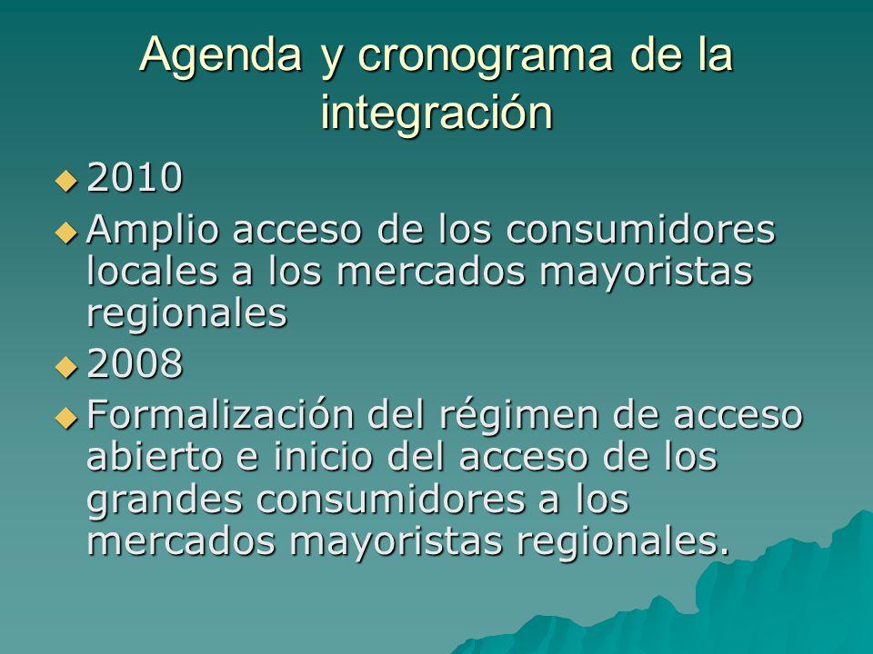 2010 2010 Amplio acceso de los consumidores locales a los mercados mayoristas regionales Amplio acceso de los consumidores locales a los mercados mayo