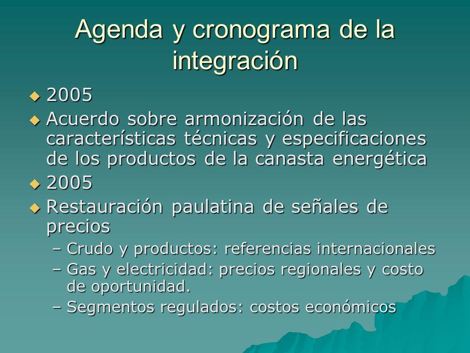 2005 2005 Acuerdo sobre armonización de las características técnicas y especificaciones de los productos de la canasta energética Acuerdo sobre armoni