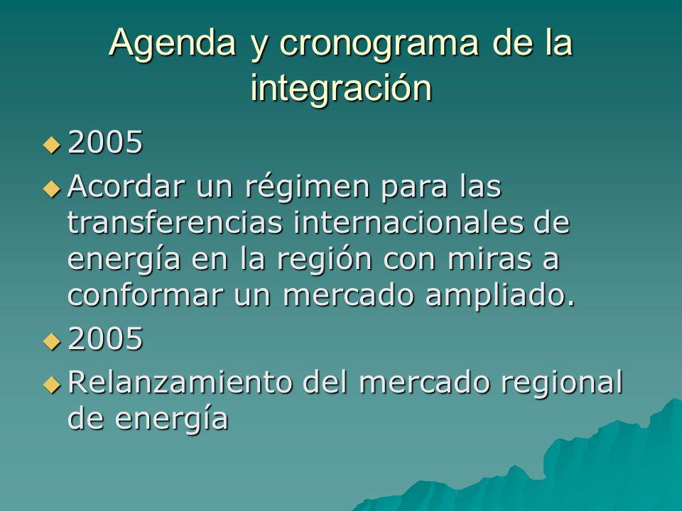 2005 2005 Acordar un régimen para las transferencias internacionales de energía en la región con miras a conformar un mercado ampliado. Acordar un rég