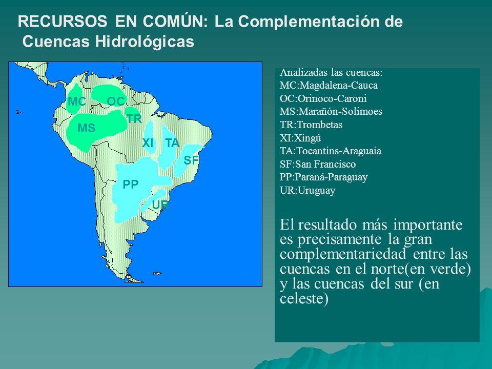 OCMC MS TR PP XITA SF UR Analizadas las cuencas: MC:Magdalena-Cauca OC:Orinoco-Caroni MS:Marañón-Solimoes TR:Trombetas XI:Xingú TA:Tocantins-Araguaia