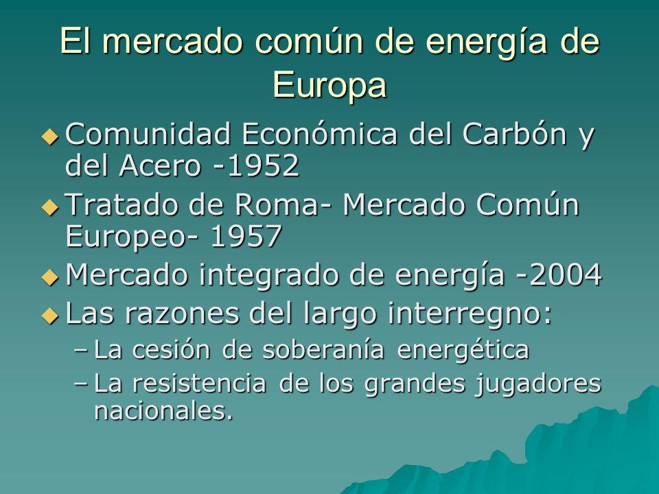 El mercado común de energía de Europa Comunidad Económica del Carbón y del Acero -1952 Comunidad Económica del Carbón y del Acero -1952 Tratado de Rom