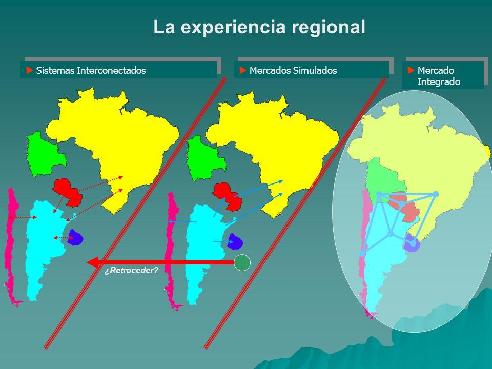 Sistemas Interconectados Mercados Simulados Mercado Integrado La experiencia regional ¿Retroceder?