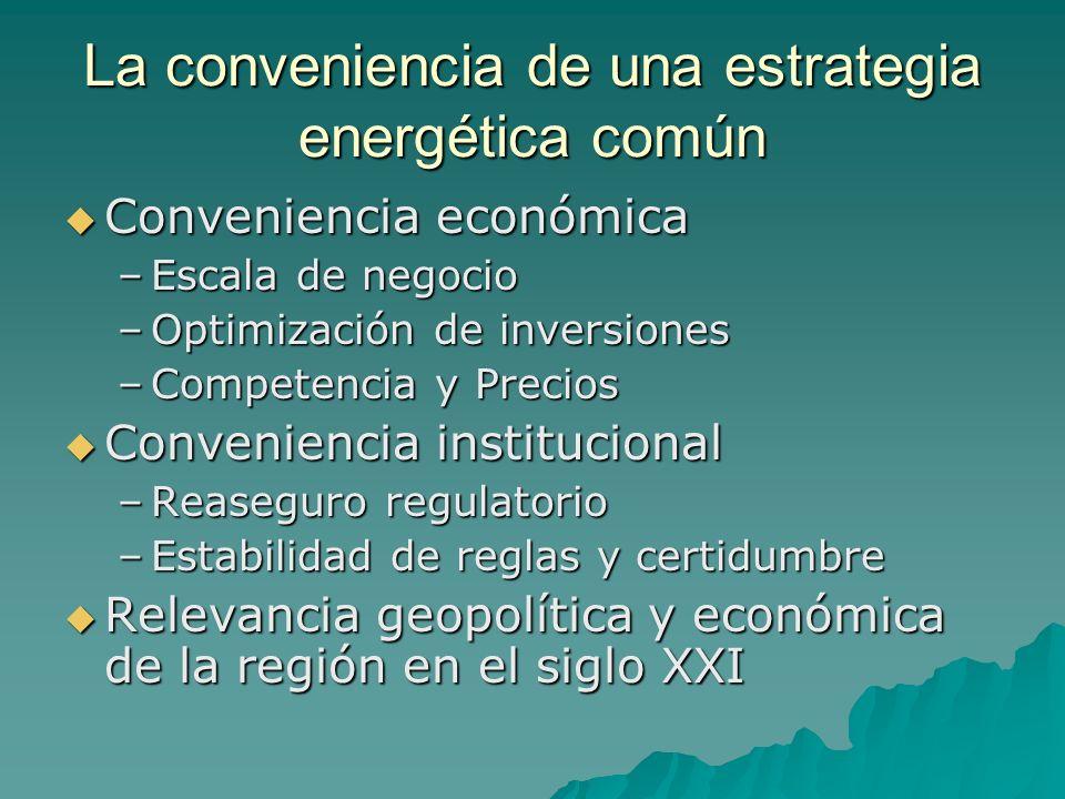 La conveniencia de una estrategia energética común Conveniencia económica Conveniencia económica –Escala de negocio –Optimización de inversiones –Comp