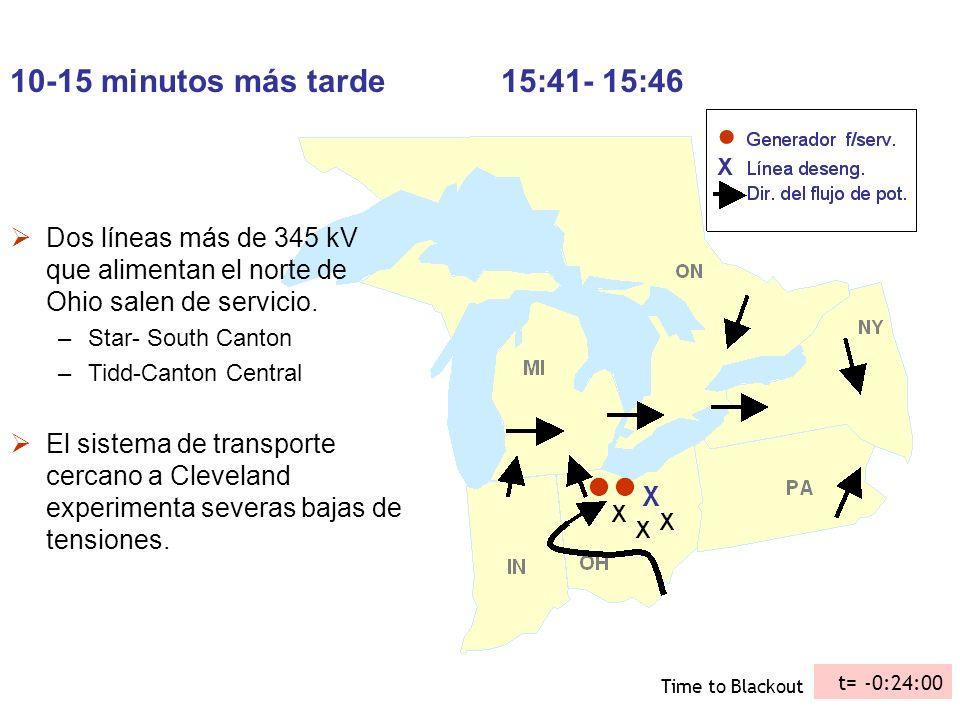 10-15 minutos más tarde15:41- 15:46 Dos líneas más de 345 kV que alimentan el norte de Ohio salen de servicio. –Star- South Canton –Tidd-Canton Centra