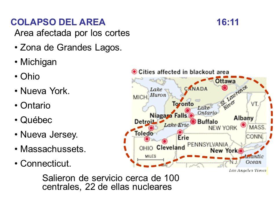 COLAPSO DEL AREA16:11 Area afectada por los cortes Zona de Grandes Lagos. Michigan Ohio Nueva York. Ontario Québec Nueva Jersey. Massachussets. Connec