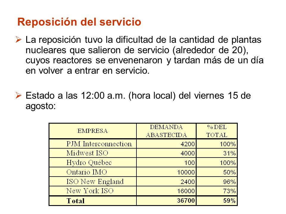 Reposición del servicio La reposición tuvo la dificultad de la cantidad de plantas nucleares que salieron de servicio (alrededor de 20), cuyos reactor