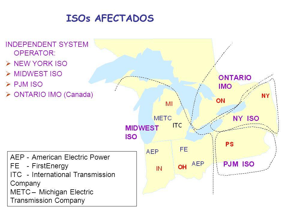 Segundos más tarde … 16:10:46 Blackout El sistema de Ontario permanece interconectado y trata de soportar a los sistemas de Michigan y Ohio por un período de 2 minutos.