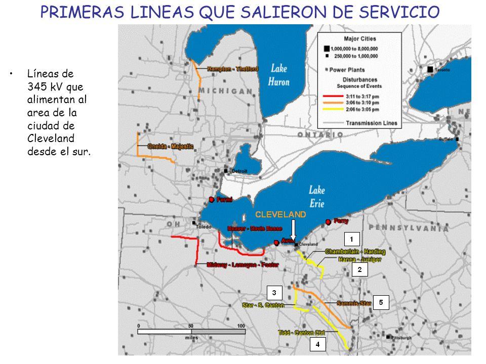 PRIMERAS LINEAS QUE SALIERON DE SERVICIO Líneas de 345 kV que alimentan al area de la ciudad de Cleveland desde el sur.