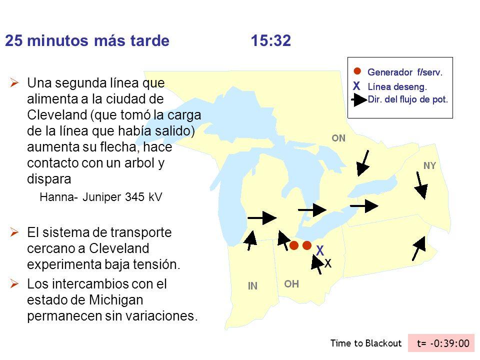 IMAGEN SATELITAL DE LA ZONA AFECTADA POR EL CORTE ZONA AFECTADA POR LOS CORTES