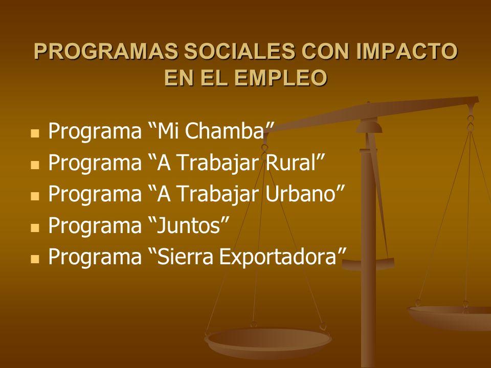 PROGRAMAS SOCIALES CON IMPACTO EN EL EMPLEO Programa Mi Chamba Programa A Trabajar Rural Programa A Trabajar Urbano Programa Juntos Programa Sierra Ex