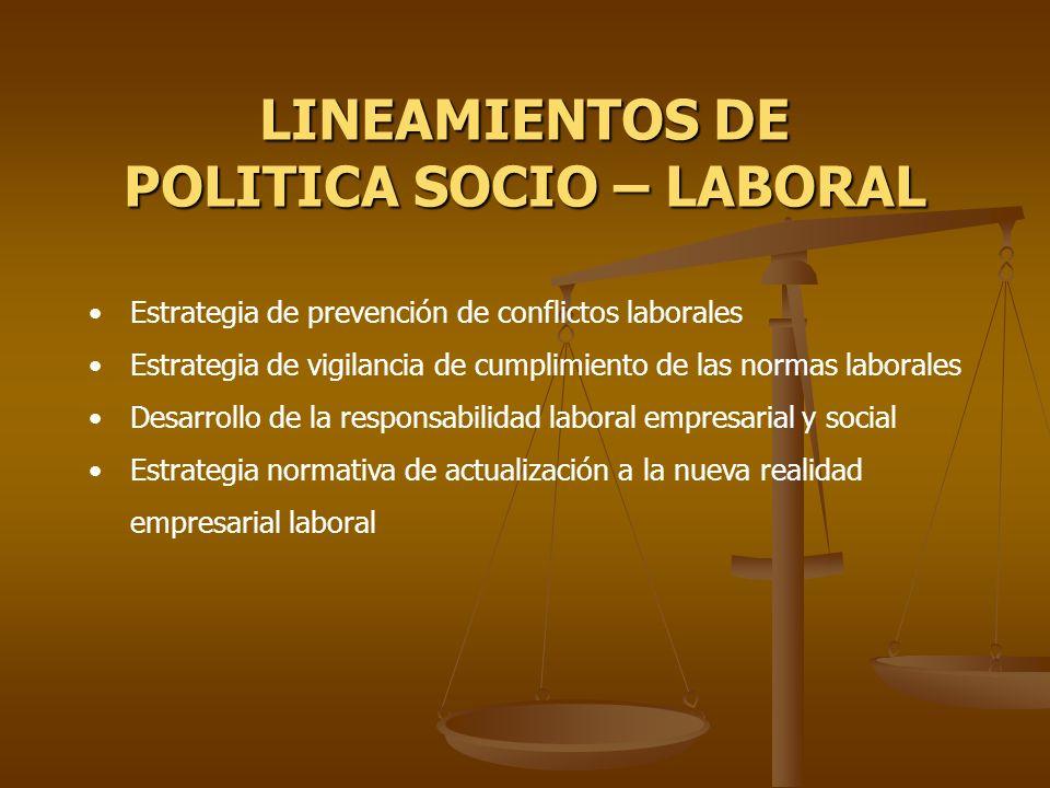 Estrategia de prevención de conflictos laborales Estrategia de vigilancia de cumplimiento de las normas laborales Desarrollo de la responsabilidad lab