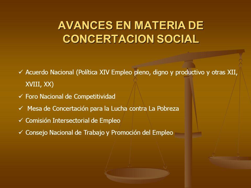 AVANCES EN MATERIA DE CONCERTACION SOCIAL Acuerdo Nacional (Política XIV Empleo pleno, digno y productivo y otras XII, XVIII, XX) Foro Nacional de Com