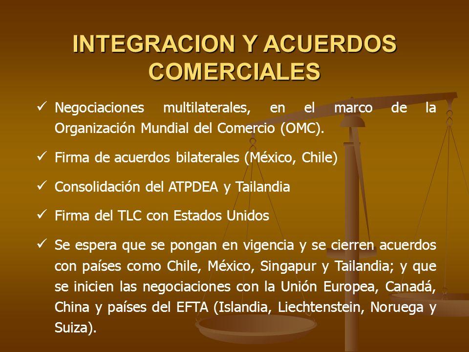 INTEGRACION Y ACUERDOS COMERCIALES Negociaciones multilaterales, en el marco de la Organización Mundial del Comercio (OMC). Firma de acuerdos bilatera