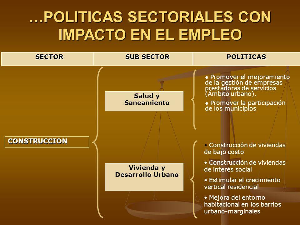 PROGRAMAS SOCIALES CON IMPACTO EN EL EMPLEO Programa Mi Chamba Programa A Trabajar Rural Programa A Trabajar Urbano Programa Juntos Programa Sierra Exportadora