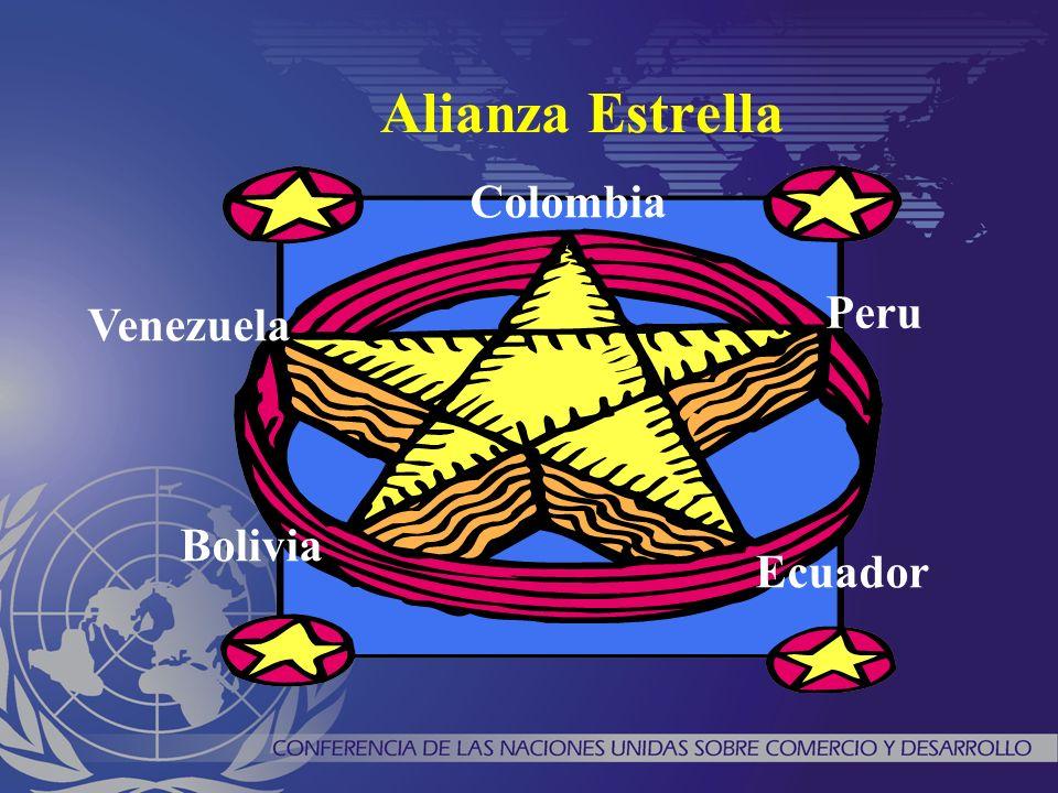 Alianza Estrella Peru Ecuador Venezuela Colombia Bolivia