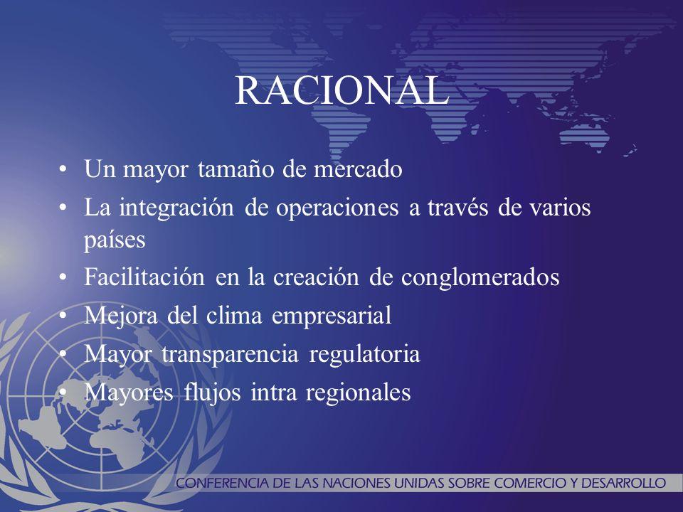 RACIONAL Un mayor tamaño de mercado La integración de operaciones a través de varios países Facilitación en la creación de conglomerados Mejora del cl