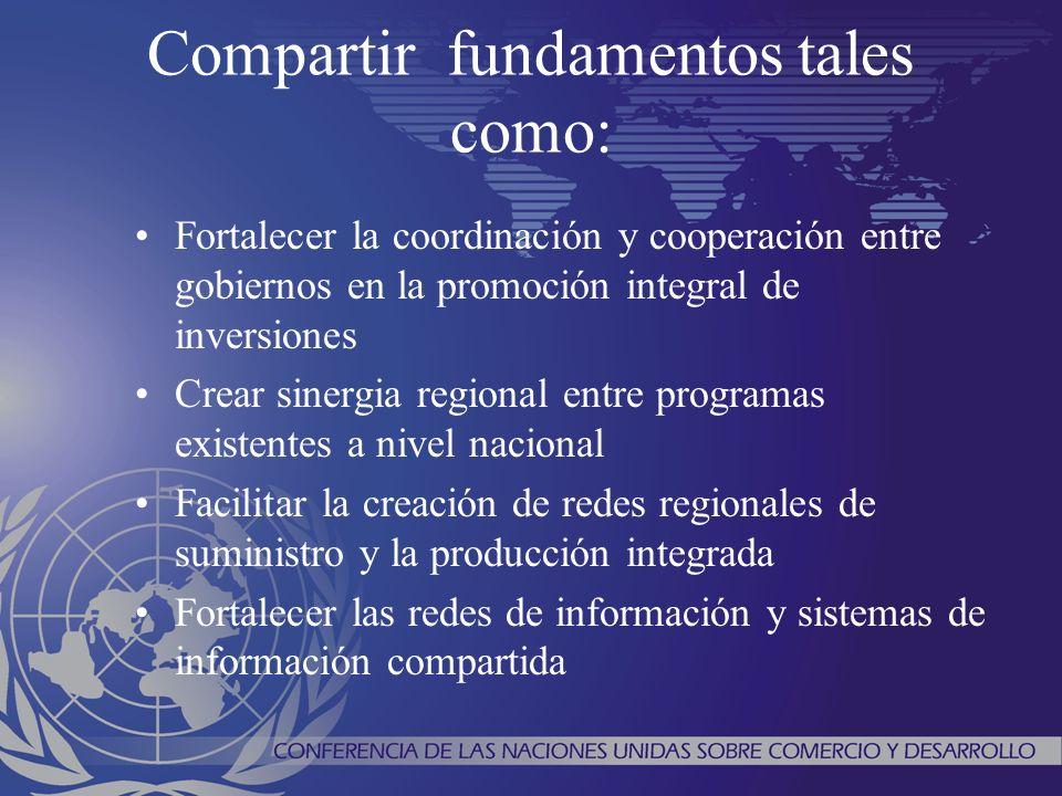 Compartir fundamentos tales como: Fortalecer la coordinación y cooperación entre gobiernos en la promoción integral de inversiones Crear sinergia regi
