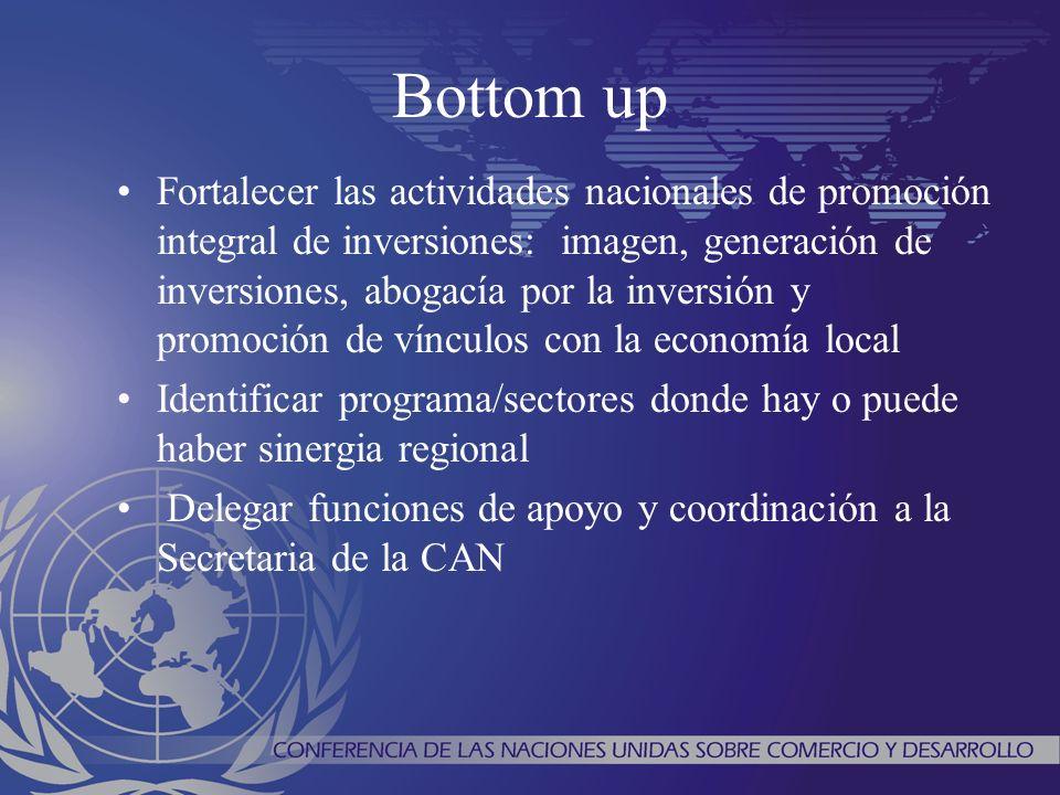 Bottom up Fortalecer las actividades nacionales de promoción integral de inversiones: imagen, generación de inversiones, abogacía por la inversión y p