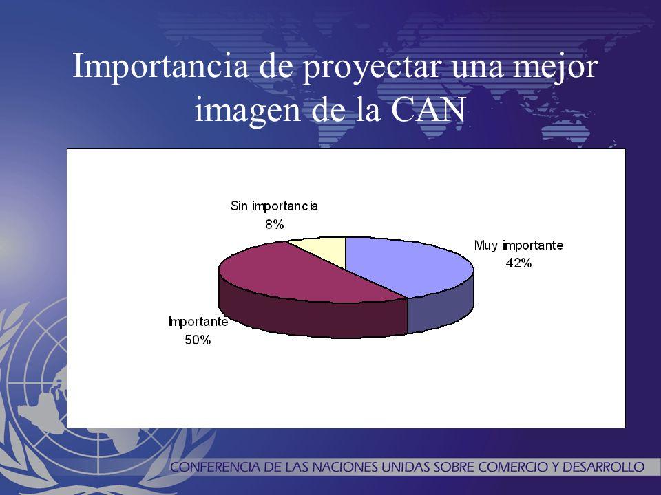 Importancia de proyectar una mejor imagen de la CAN