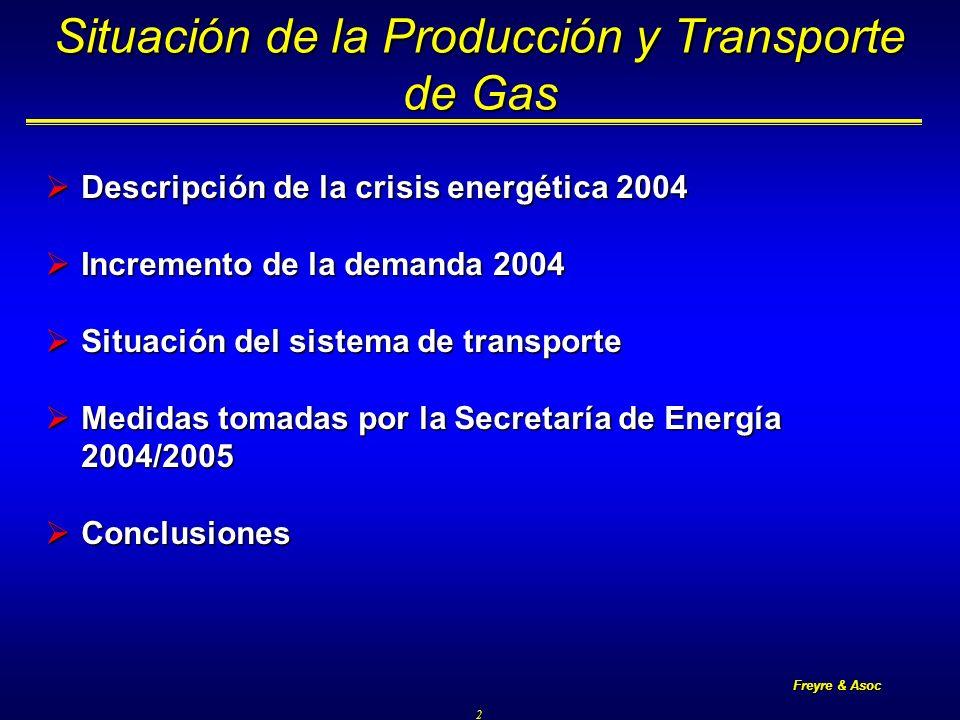 Freyre & Asoc 3 Crisis Energética Argentina 2004 Falta de inyección Falta de inyección Falta de transporte Falta de transporte